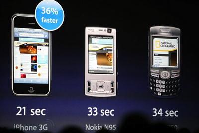 iphone 3G velocità navigazione