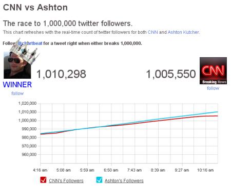ashton_twitter