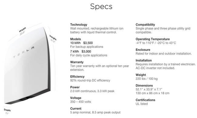 tesla-powerwall-battery-specs-01.jpg.650x0_q70_crop-smart