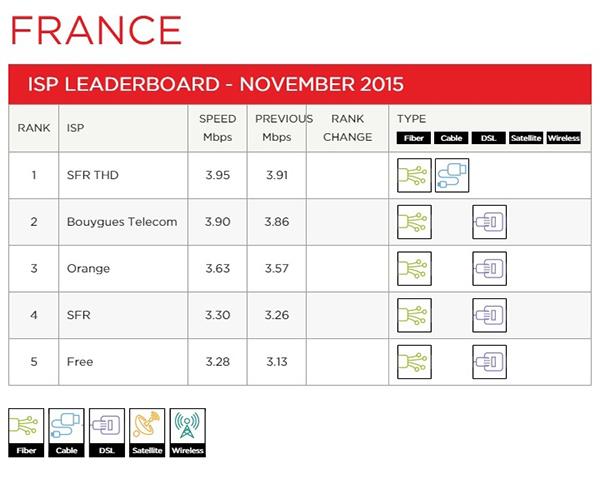 france-leaderboard-2015-11