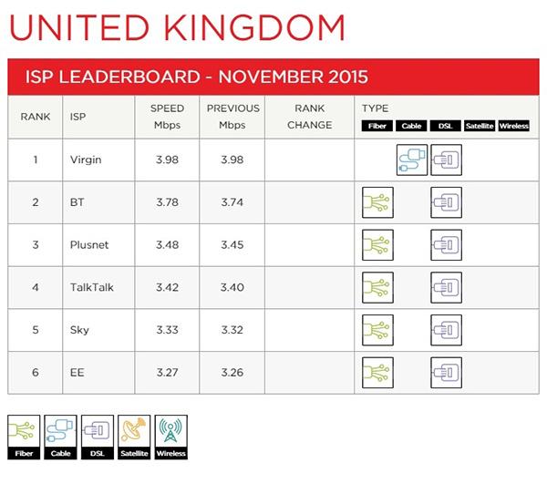 uk-leaderboard-2015-11