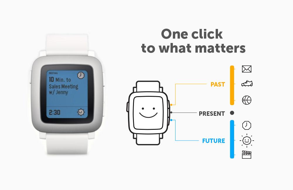 pebble-time-os-diagram